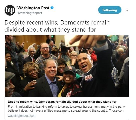 Snip 2017 12 12 Democrats divided WaPo